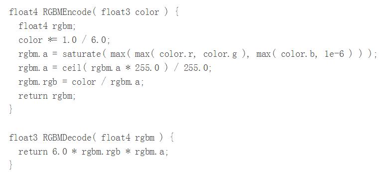 PBR Series - 4] High Dynamic Range Imaging and PBR - Daqi\'s Blog